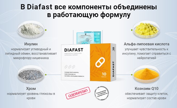состав капсул Диафаст