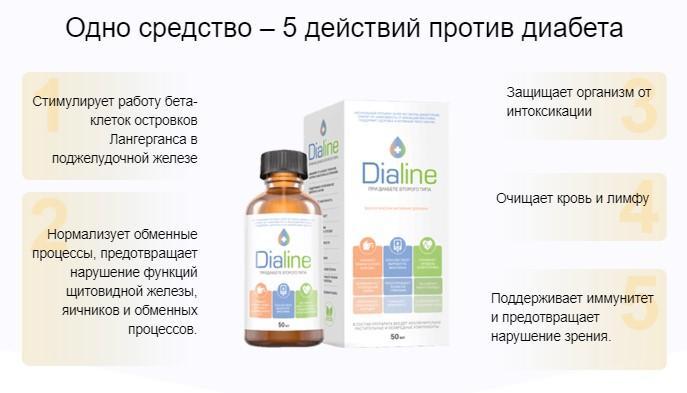 как действует Dialine