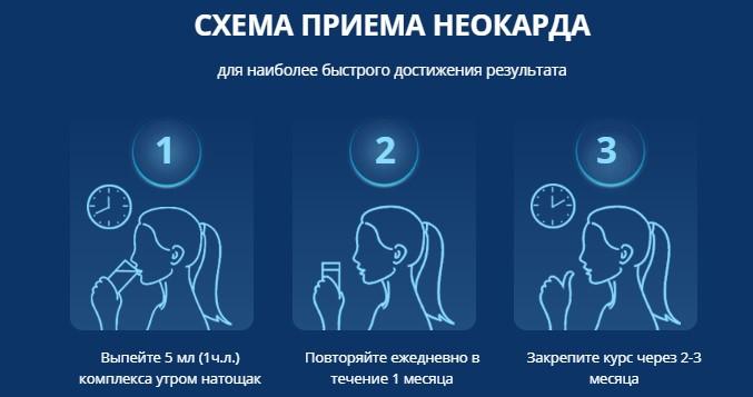 Неокард инструкция