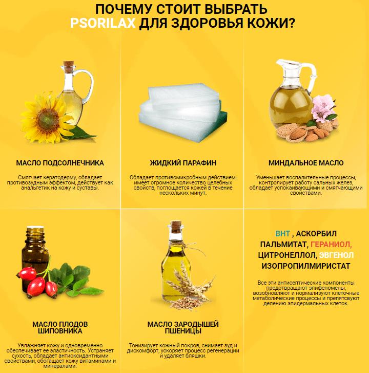 Psorilax псорилакс крем от псориаза