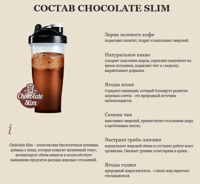 шоколад Слим и его состав