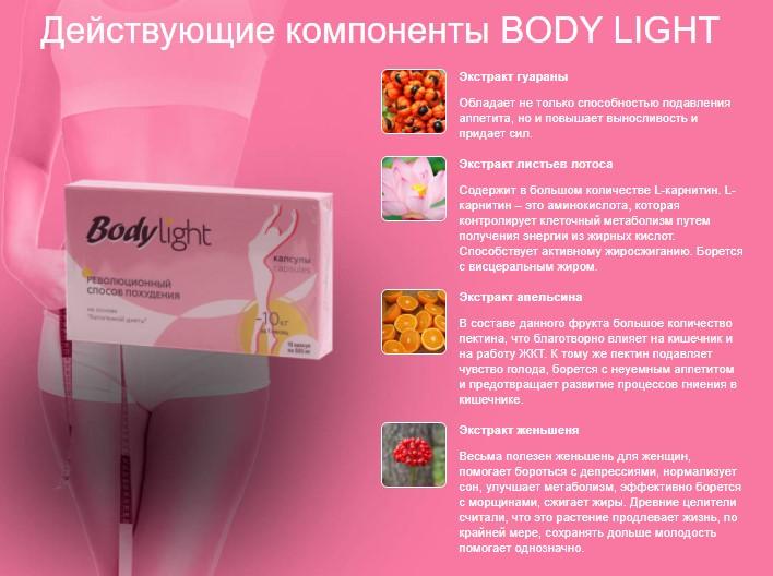 состав капсул BODY LIGHT
