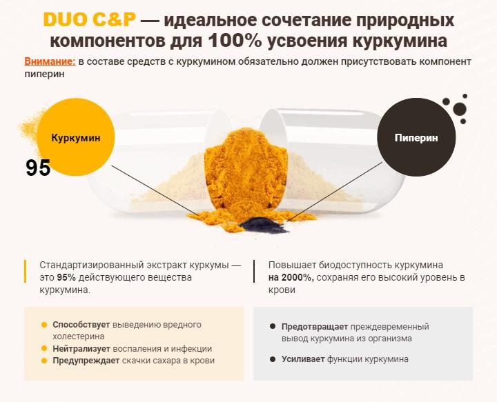 состав капсул DUO C&P CURCUMIN