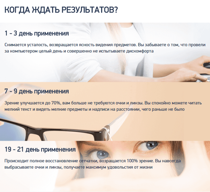 результаты применения OptiVision