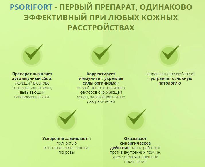 свойства комплекса от псориаза Psorifort