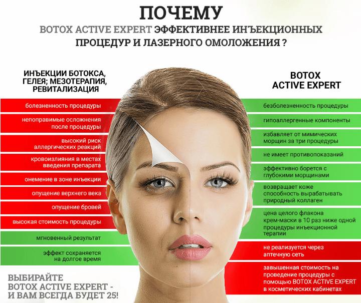 почему маска Botox Active Expert так эффективна