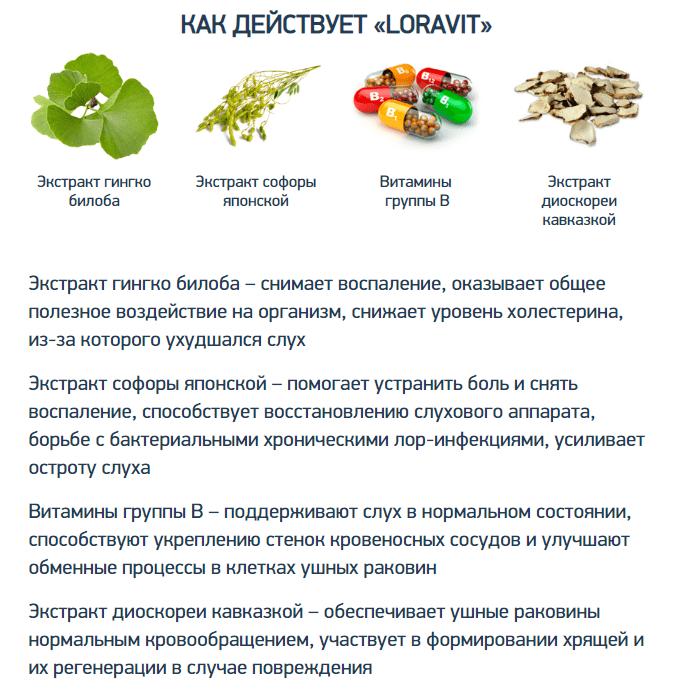 Препарат Loravit (Лоравит) для восстановления слуха