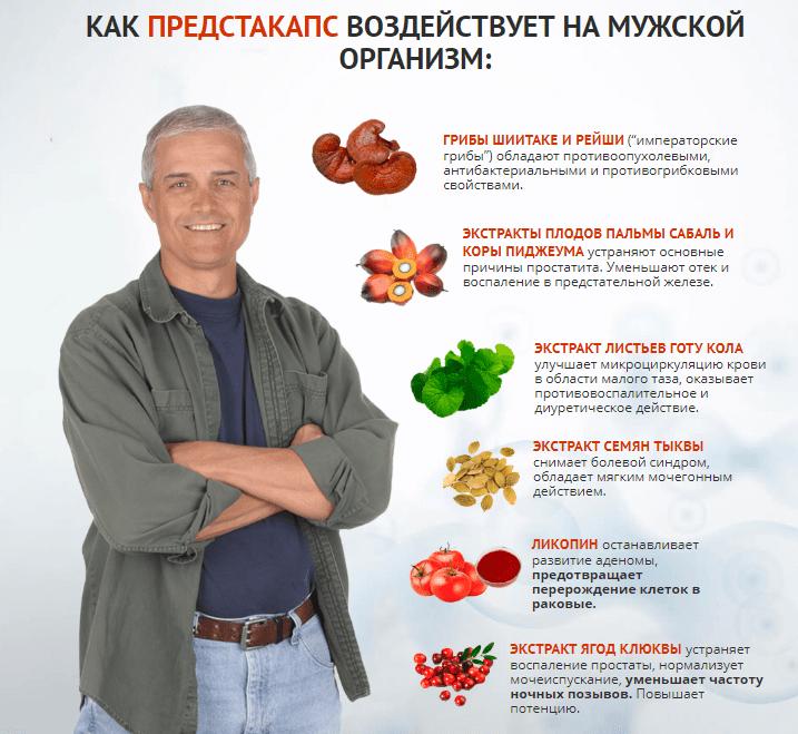 склад капсул Предстакапс