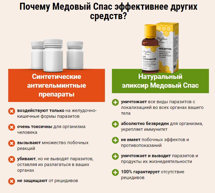 Медовый спас капли от паразитов в Новомосковске